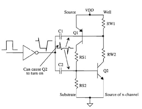 esd 静电加压,可能会从保护电路中引入少量载流子到