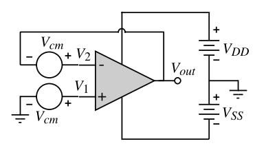 共模抑制比仿真电路