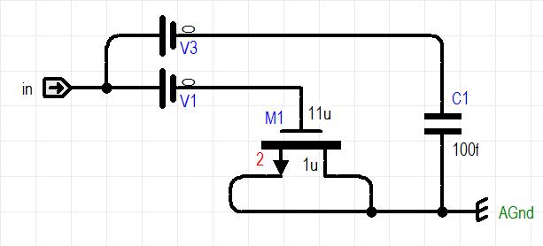 mosfet c-v曲线仿真电路