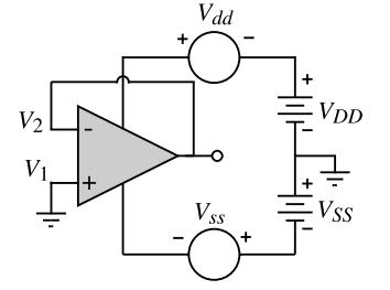 电源抑制比仿真电路