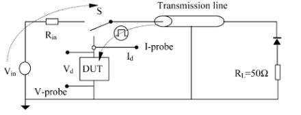 TLP model