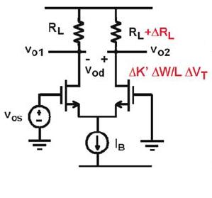 input diff-pair offset