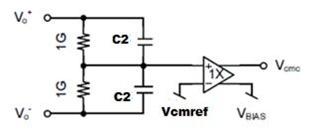 SC-CMFB Model