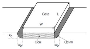 窄沟下阈值电压的分析