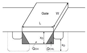 短沟下阈值电压的分析