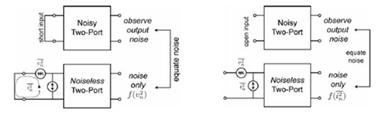 二端口网络的噪声计算
