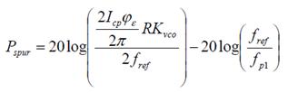 vco输出信号的spur-2