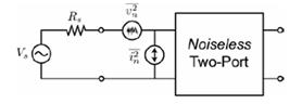 输入源阻抗对二端口网络的噪声影响