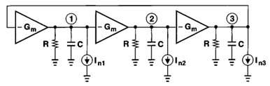 linear model for ring osc