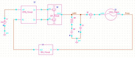 PLL verolog-A 时域模型