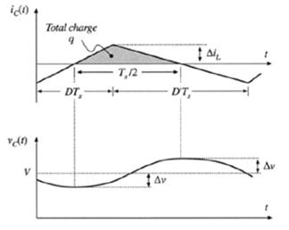 电容电压对应着电感电流的变化