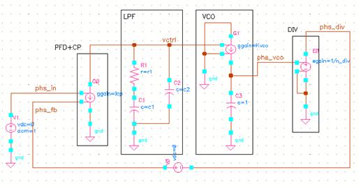 cadence中的PLL相位域模型