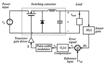 buck降压型开关电源变换器