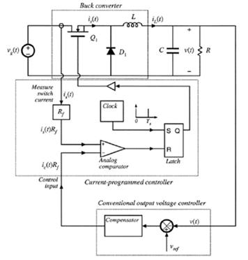 电流模式控制的buck变换器