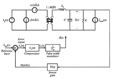 buck功率级和控制电路小信号等效电路