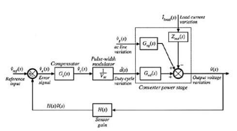 buck控制器的系统框图