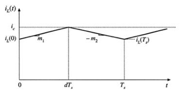 电感电流波形