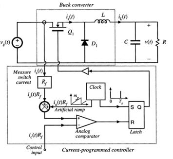 加入斜坡补偿的电流模式buck变换器