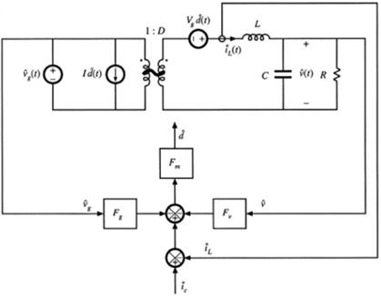 电流模式的buck变换器模型