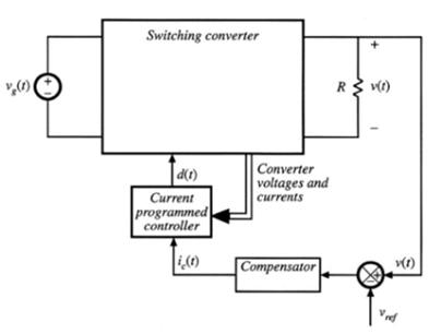 包含电流模式控制的开关变换器的系统框图