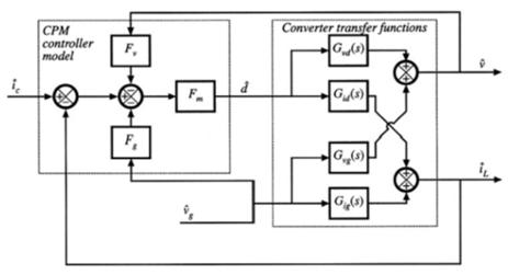 电流模式的控制系统框图