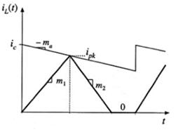 电流模式buck变换器在非连续导通工作时的电感电流的波形