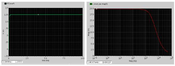 SSL的瞬态和PAC仿真
