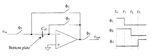 基本的S/H电路以及开关的控制时序
