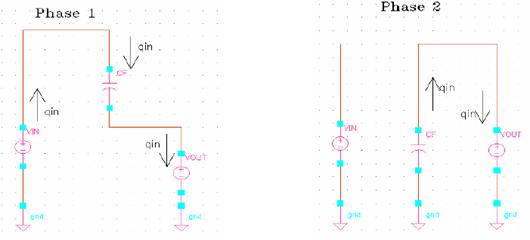 电容的电荷倍乘向量分析