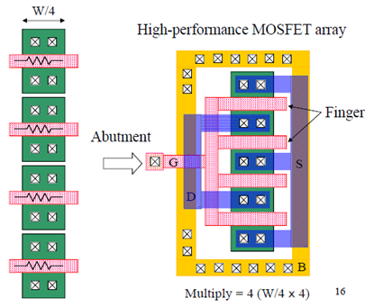Reducing gate res in Multi finger MOSFET