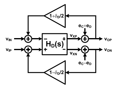 Class-D 放大器线性模型