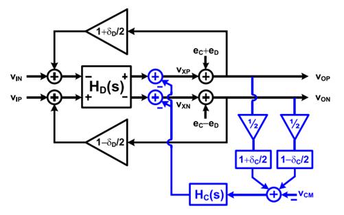改进结构 Class-D 放大器模型