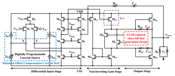 opamp circuit