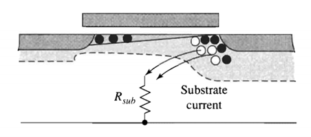 Substrate Current induced Body Effect (SCBE)