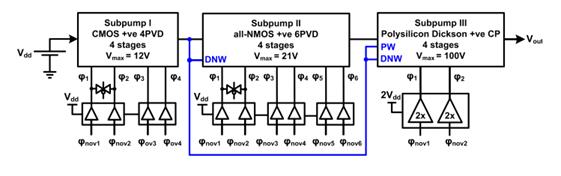 三级混合结构的电荷泵