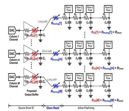 源极退化电阻来补偿连线电阻的失配