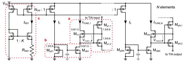 Biasing the Pseudo-Resistor